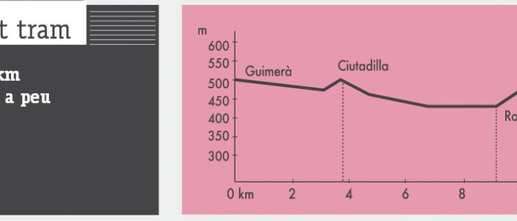 GR-3 Quart Tram: Guimerà - Vallbona de les Monges